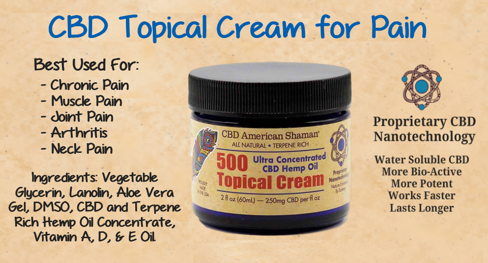 CBD Topical Cream for Pain